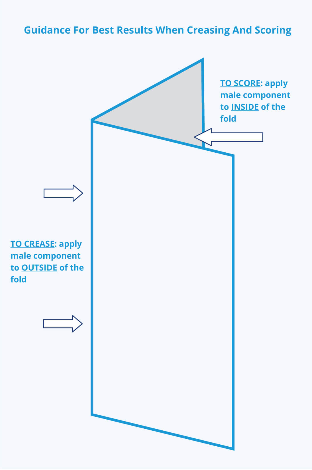 TechniFold add on extra blog diagram